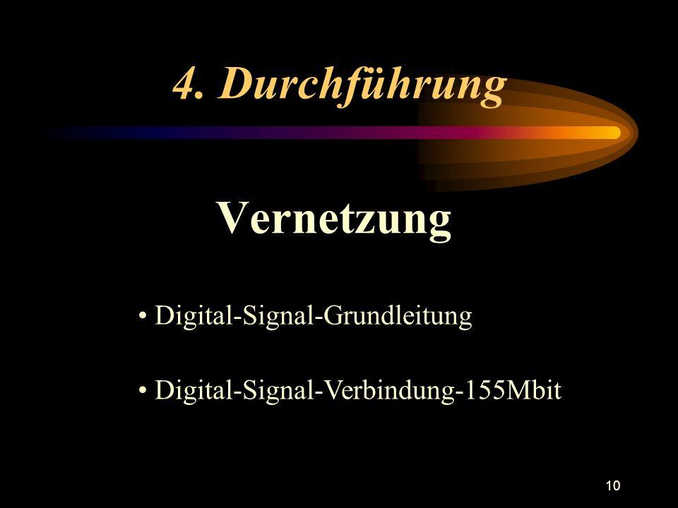 10 4. Durchführung Vernetzung Digital-Signal-Grundleitung Digital-Signal-Verbindung-155Mbit