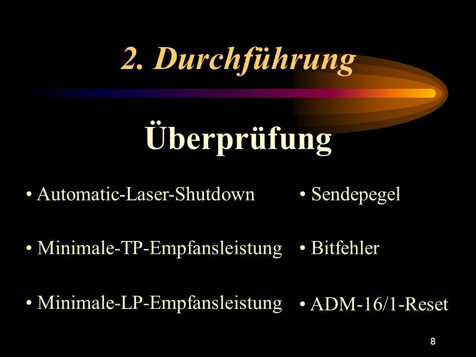 8 2. Durchführung Überprüfung Sendepegel Automatic-Laser-Shutdown Minimale-LP-Empfansleistung Bitfehler ADM-16/1-Reset Minimale-TP-Empfansleistung