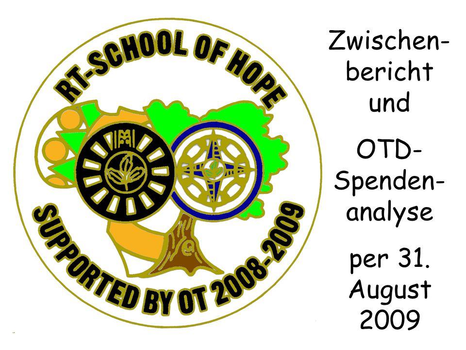 Zwischen- bericht und OTD- Spenden- analyse per 31. August 2009