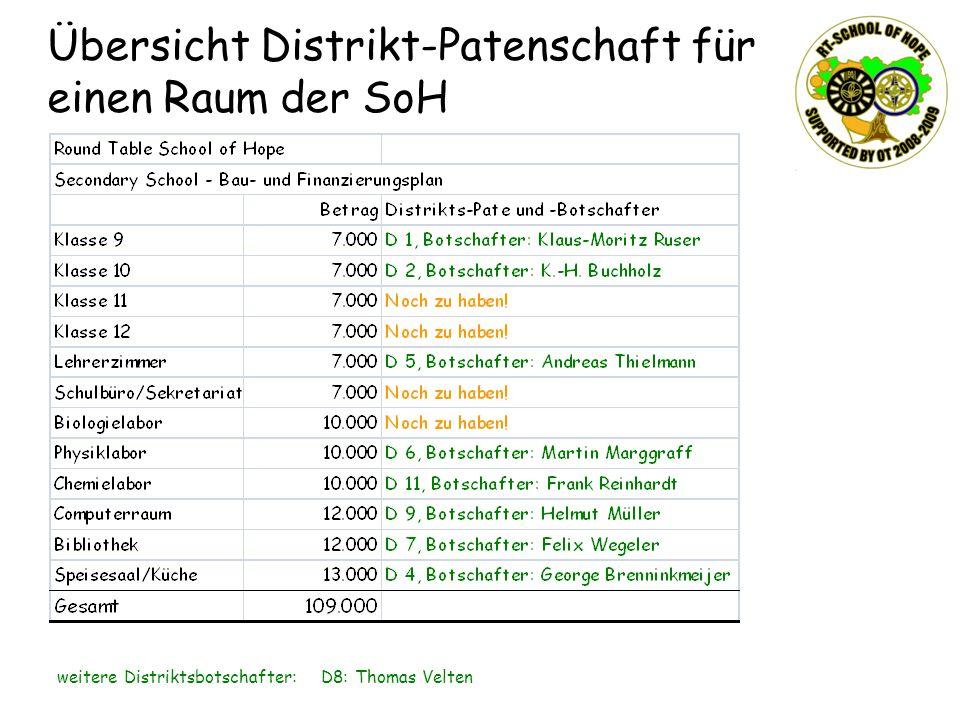 Übersicht Distrikt-Patenschaft für einen Raum der SoH weitere Distriktsbotschafter: D8: Thomas Velten