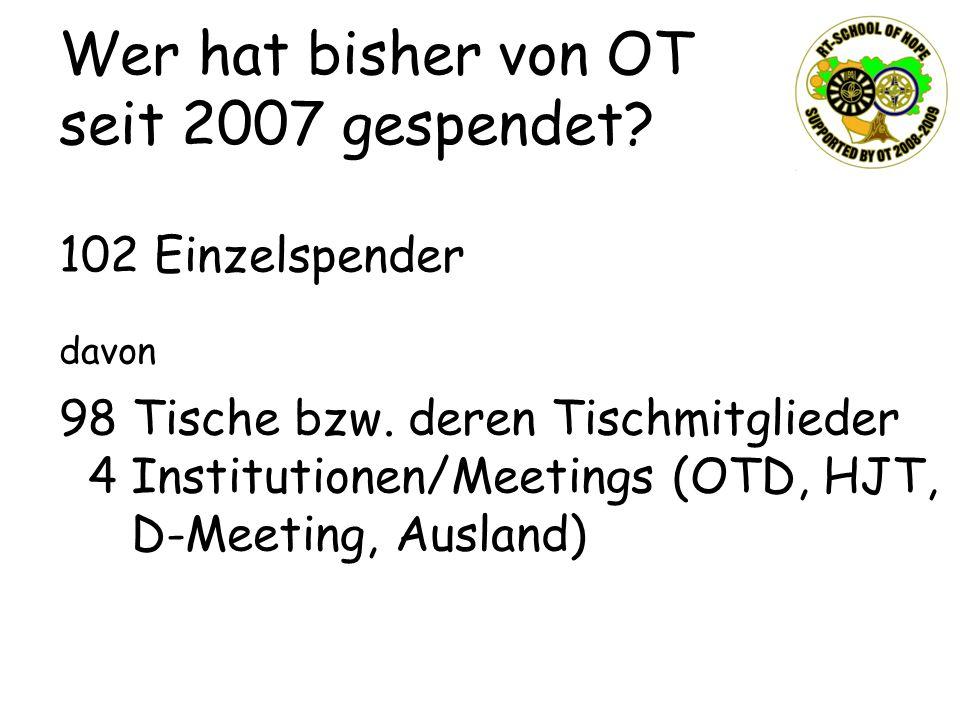 Wer hat bisher von OT seit 2007 gespendet. 102 Einzelspender davon 98 Tische bzw.