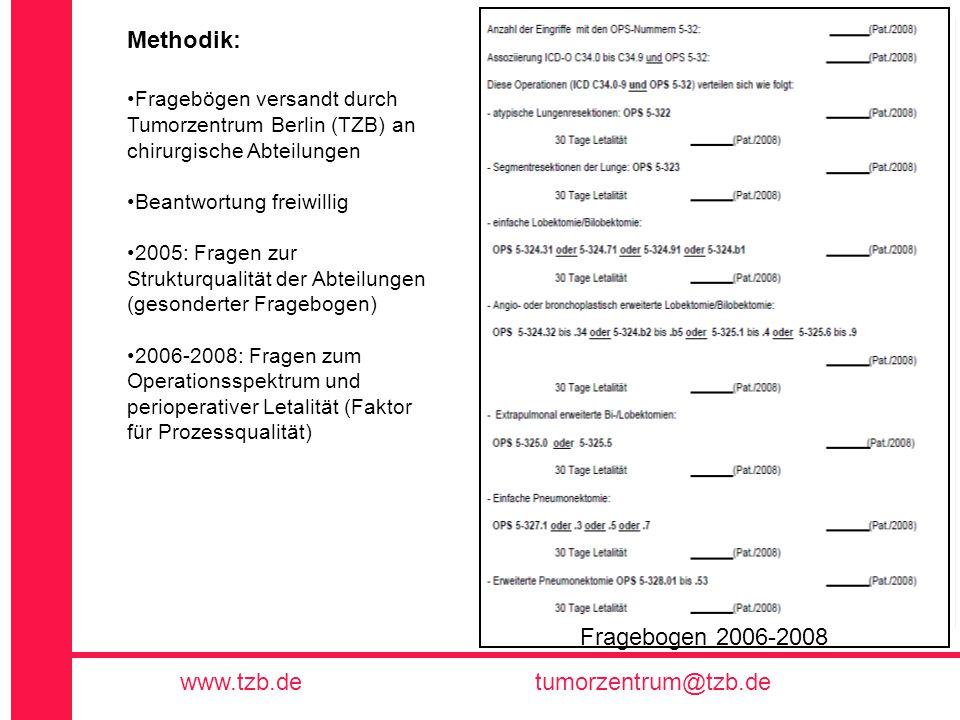 Tumorzentrum Berlin e.V. www.tzb.detumorzentrum@tzb.de Methodik: Fragebögen versandt durch Tumorzentrum Berlin (TZB) an chirurgische Abteilungen Beant