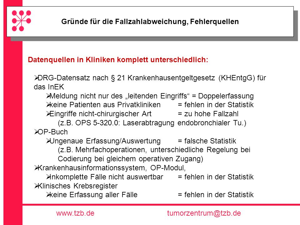 Tumorzentrum Berlin e.V. www.tzb.detumorzentrum@tzb.de Gründe für die Fallzahlabweichung, Fehlerquellen Datenquellen in Kliniken komplett unterschiedl