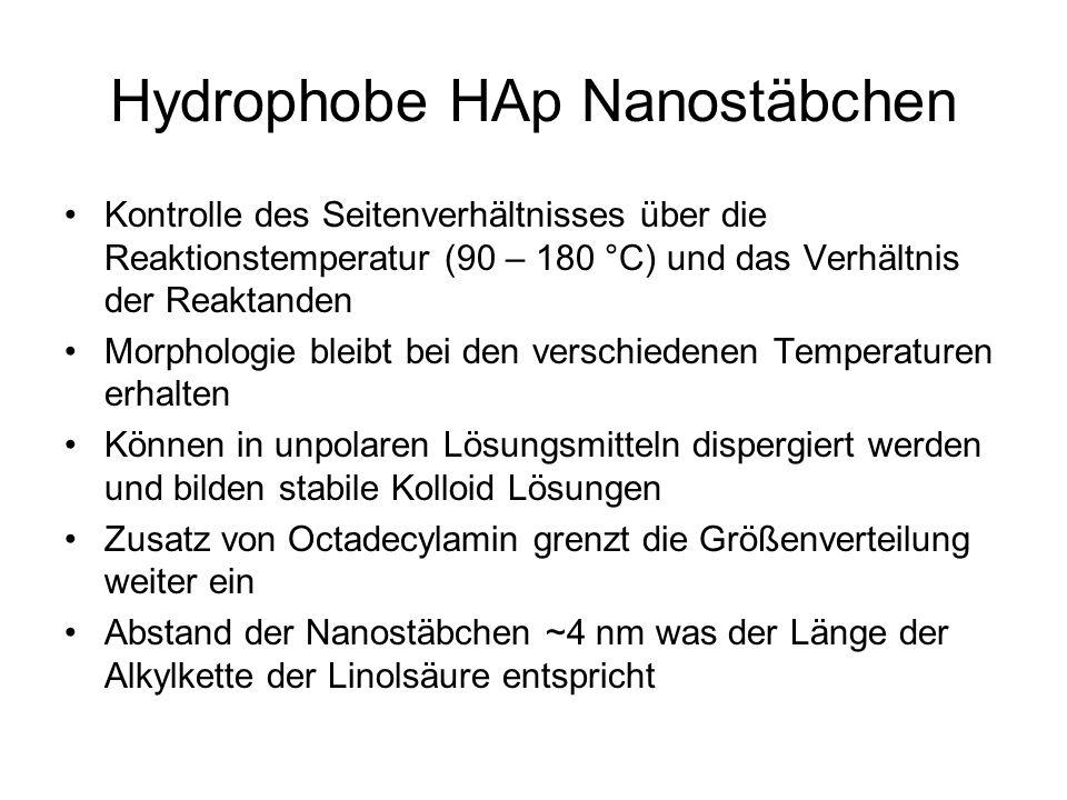 Hydrophobe HAp Nanostäbchen Kontrolle des Seitenverhältnisses über die Reaktionstemperatur (90 – 180 °C) und das Verhältnis der Reaktanden Morphologie