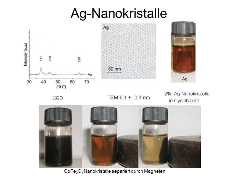 Vorteile der LSS Erzeugung von Nanokristallen verschiedenster Eigenschaften (halbleitend, fluoreszierend, magnetisch, dielektrisch), fast aller Haupt –und Übergansmetalle Leichte Extraktion der Kristalle Hohe Gleichartigkeit der Kristalle Größe der Kristalle lässt sich leicht durch Änderung der Reaktionsbedingungen variieren (Temperatur; Molverhältnis der Fettsäure, der Metallionen und des Lösungsmittels; Kettenlänge der Fettsäure) Sehr kleine Nanokristalle (Ir 1,7 nm)