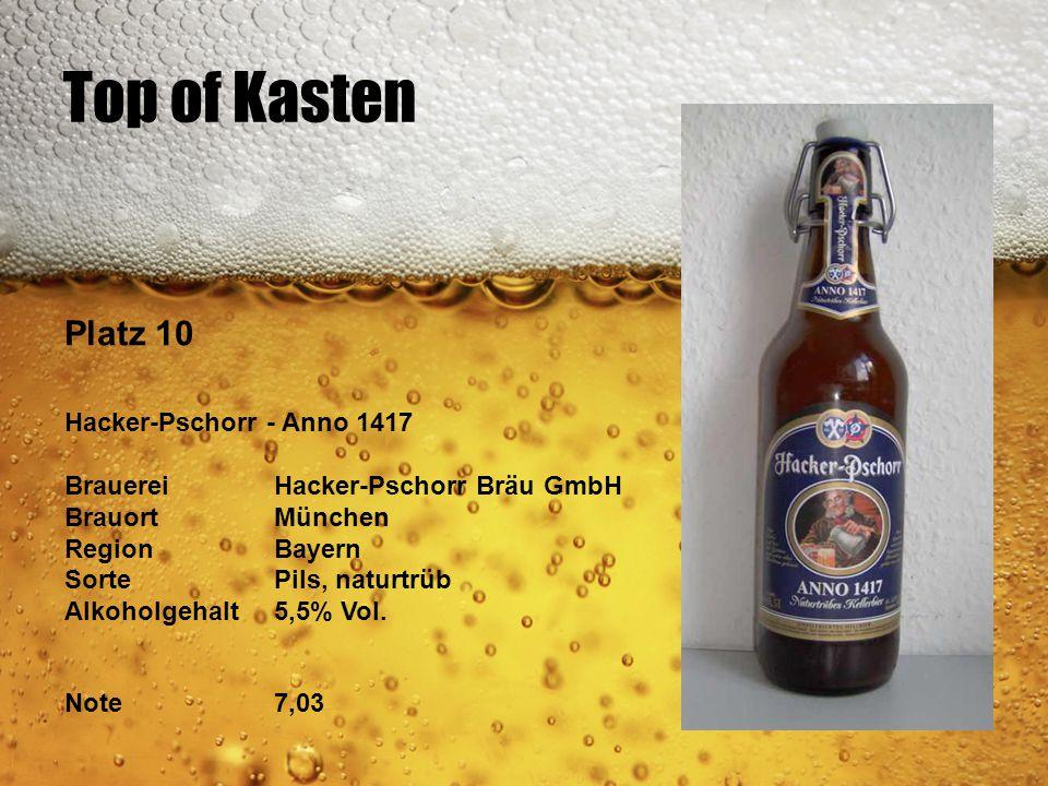 Top of Kasten Platz 10 Hacker-Pschorr - Anno 1417 BrauereiHacker-Pschorr Bräu GmbH BrauortMünchen RegionBayern SortePils, naturtrüb Alkoholgehalt5,5%