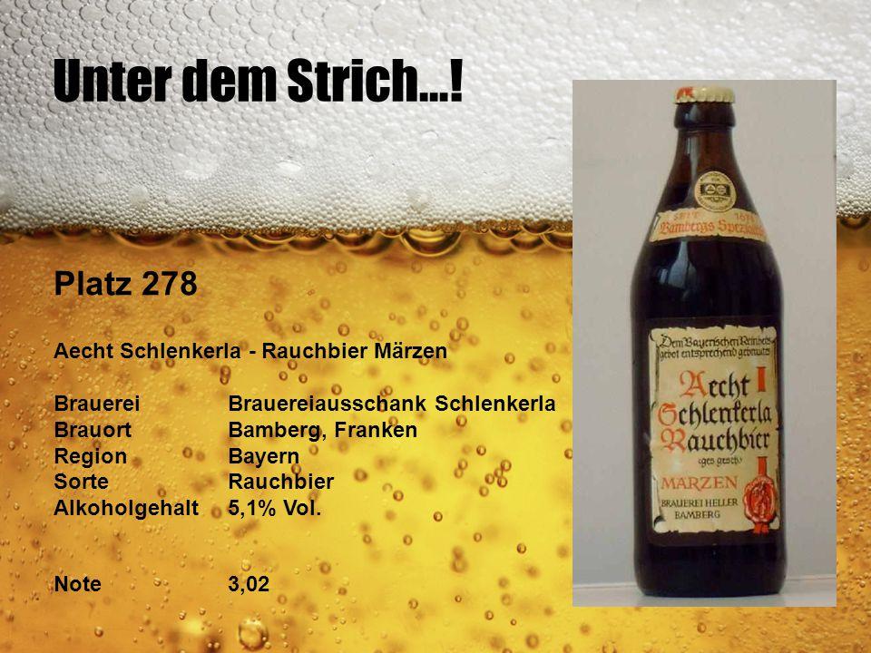 Unter dem Strich...! Platz 278 Aecht Schlenkerla - Rauchbier Märzen BrauereiBrauereiausschank Schlenkerla BrauortBamberg, Franken RegionBayern SorteRa