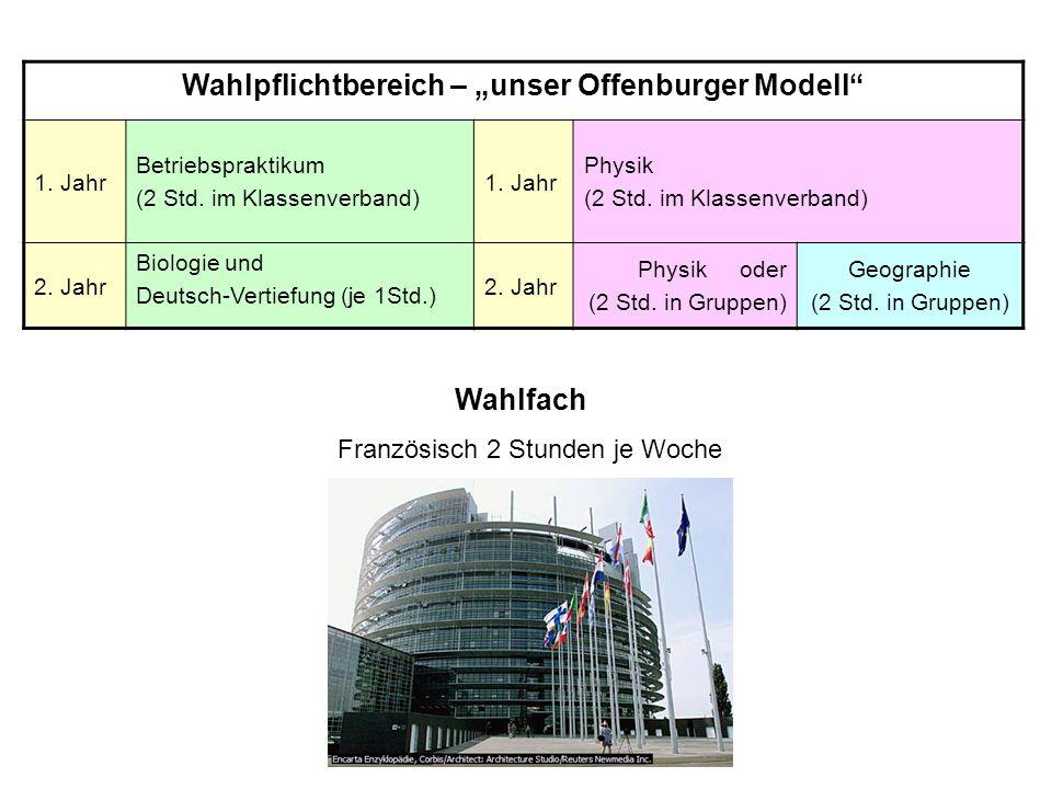 Wahlpflichtbereich – unser Offenburger Modell 1.Jahr Betriebspraktikum (2 Std.