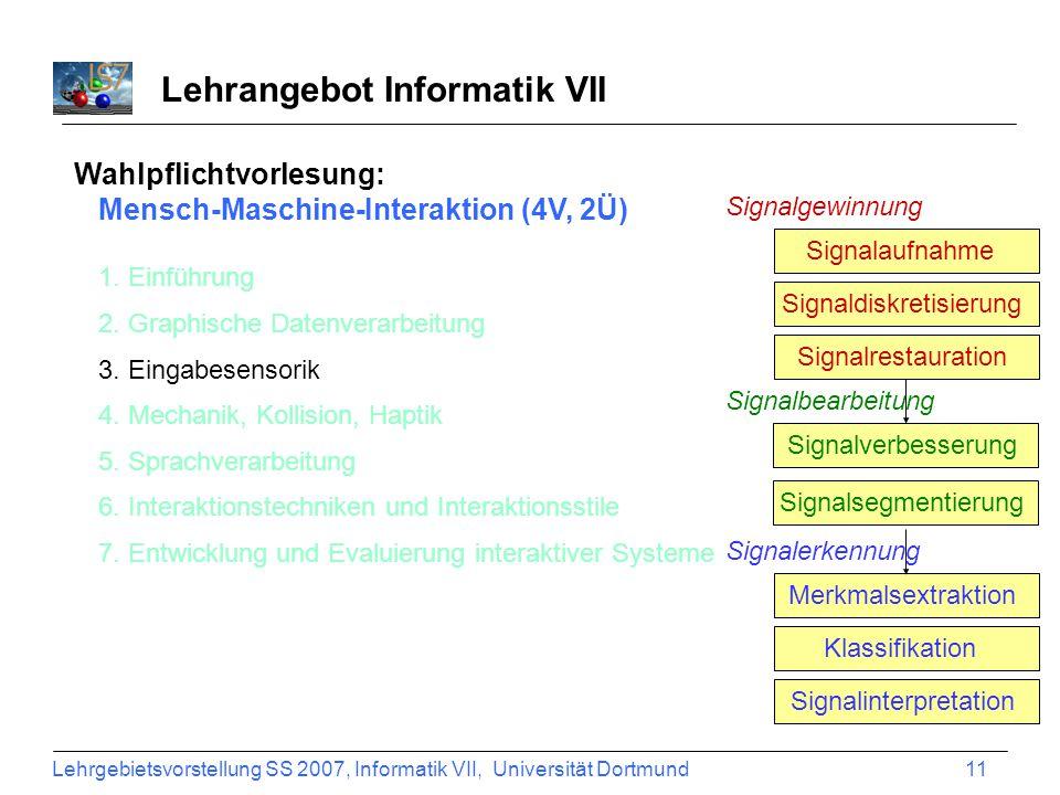 Lehrgebietsvorstellung SS 2007, Informatik VII, Universität Dortmund 11 Lehrangebot Informatik VII Wahlpflichtvorlesung: Mensch-Maschine-Interaktion (4V, 2Ü) 1.