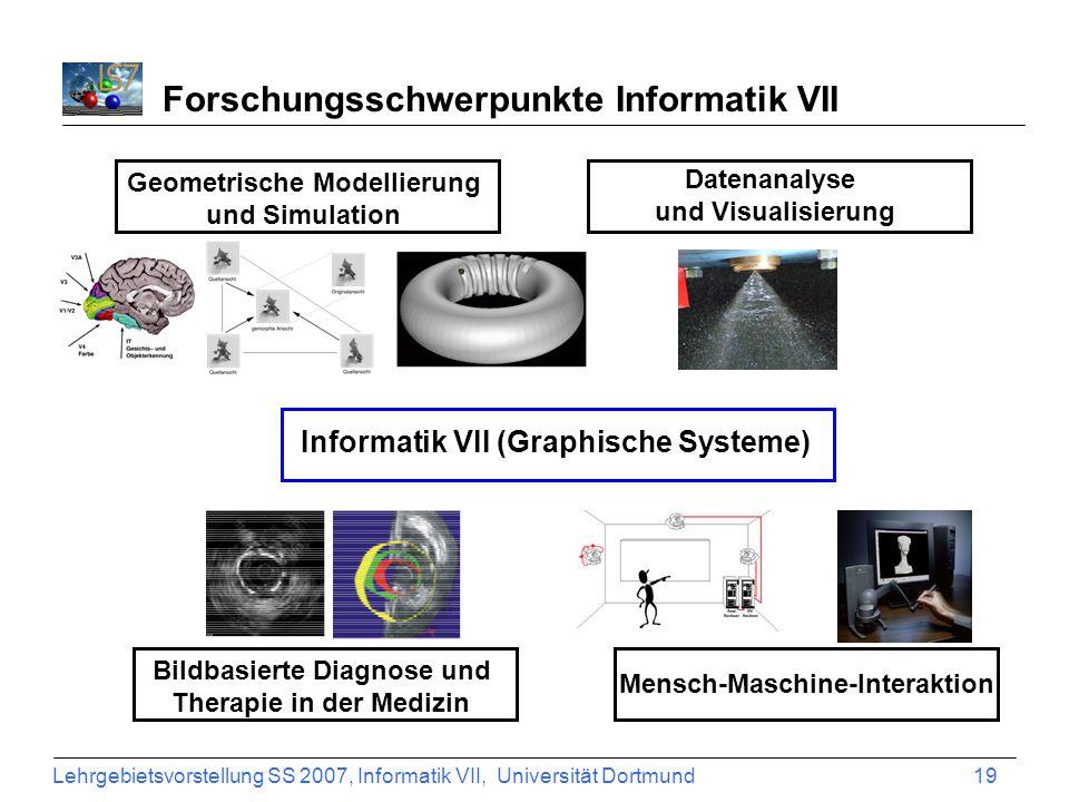 Lehrgebietsvorstellung SS 2007, Informatik VII, Universität Dortmund 19 Forschungsschwerpunkte Informatik VII Informatik VII (Graphische Systeme) Geom
