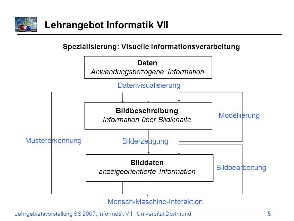Lehrgebietsvorstellung SS 2007, Informatik VII, Universität Dortmund 5 Lehrangebot Informatik VII Spezialisierung: Visuelle Informationsverarbeitung Mustererkennung Bildbeschreibung Information über Bildinhalte Bilddaten anzeigeorientierte Information Bilderzeugung Bildbearbeitung Modellierung Mensch-Maschine-Interaktion Daten Anwendungsbezogene Information Datenvisualisierung