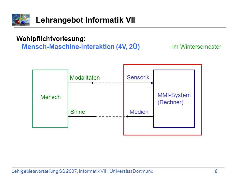 Lehrgebietsvorstellung SS 2007, Informatik VII, Universität Dortmund 9 Lehrangebot Informatik VII Wahlpflichtvorlesung: Mensch-Maschine-Interaktion (4V, 2Ü) 1.