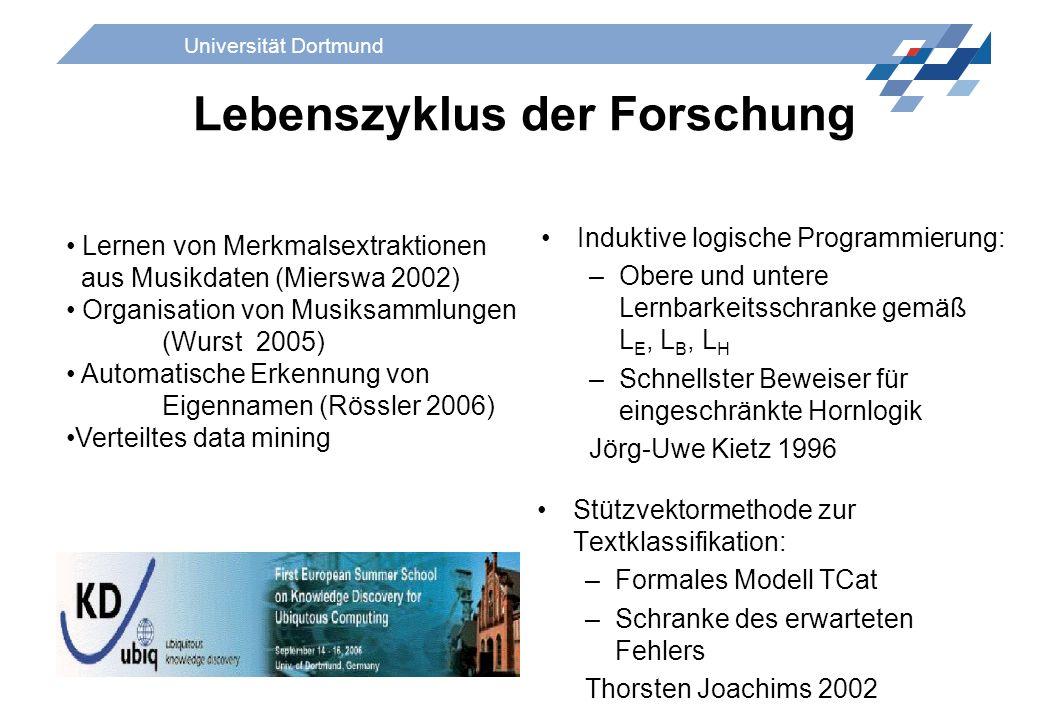 Universität Dortmund Lebenszyklus der Forschung Stützvektormethode zur Textklassifikation: –Formales Modell TCat –Schranke des erwarteten Fehlers Thor