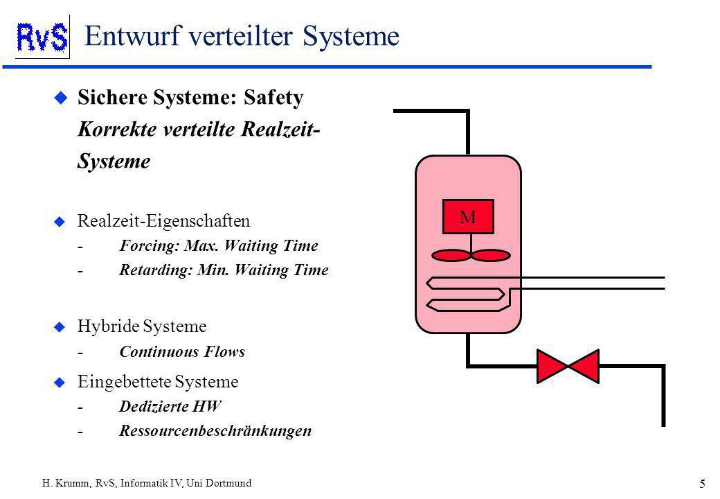 H. Krumm, RvS, Informatik IV, Uni Dortmund 5 Entwurf verteilter Systeme u Sichere Systeme: Safety Korrekte verteilte Realzeit- Systeme u Realzeit-Eige