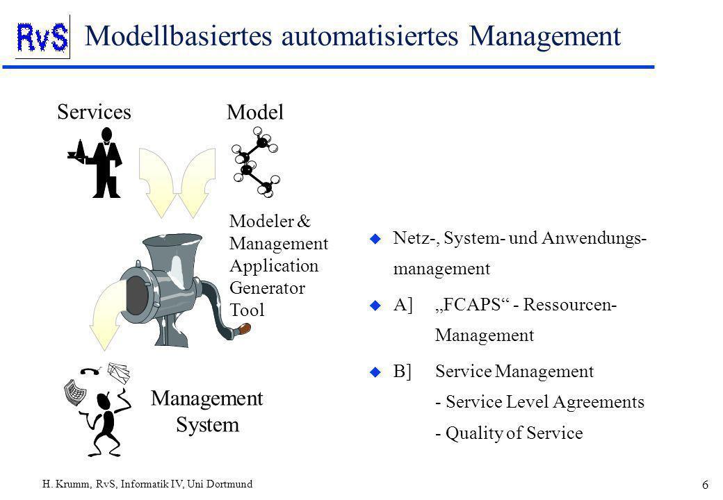 H. Krumm, RvS, Informatik IV, Uni Dortmund 6 Modellbasiertes automatisiertes Management Services Model Management System Modeler & Management Applicat