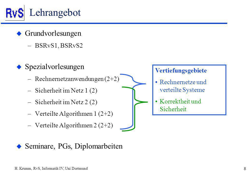 H. Krumm, RvS, Informatik IV, Uni Dortmund 8 Lehrangebot u Grundvorlesungen –BSRvS1, BSRvS2 u Spezialvorlesungen –Rechnernetzanwendungen (2+2) –Sicher