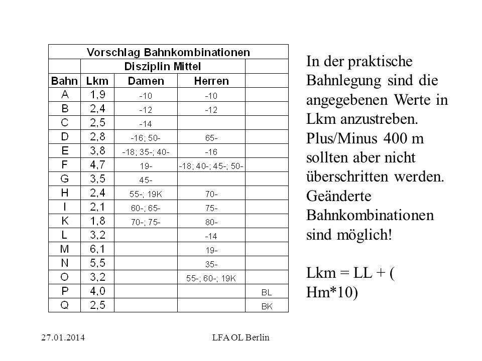 27.01.2014LFA OL Berlin In der praktische Bahnlegung sind die angegebenen Werte in Lkm anzustreben. Plus/Minus 400 m sollten aber nicht überschritten