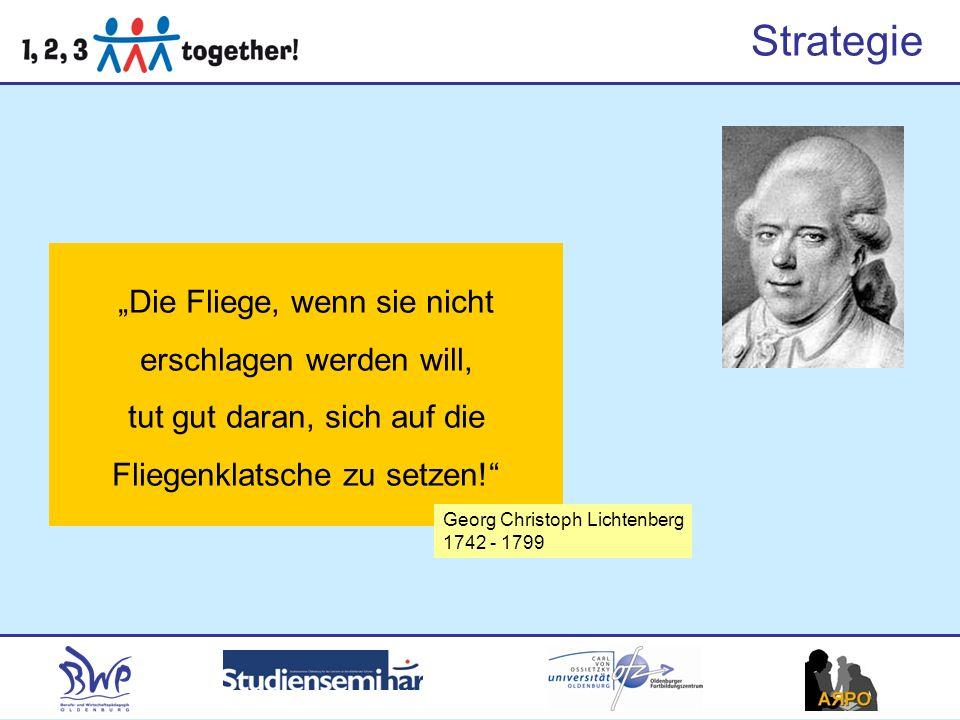 Strategie Die Fliege, wenn sie nicht erschlagen werden will, tut gut daran, sich auf die Fliegenklatsche zu setzen! Georg Christoph Lichtenberg 1742 -
