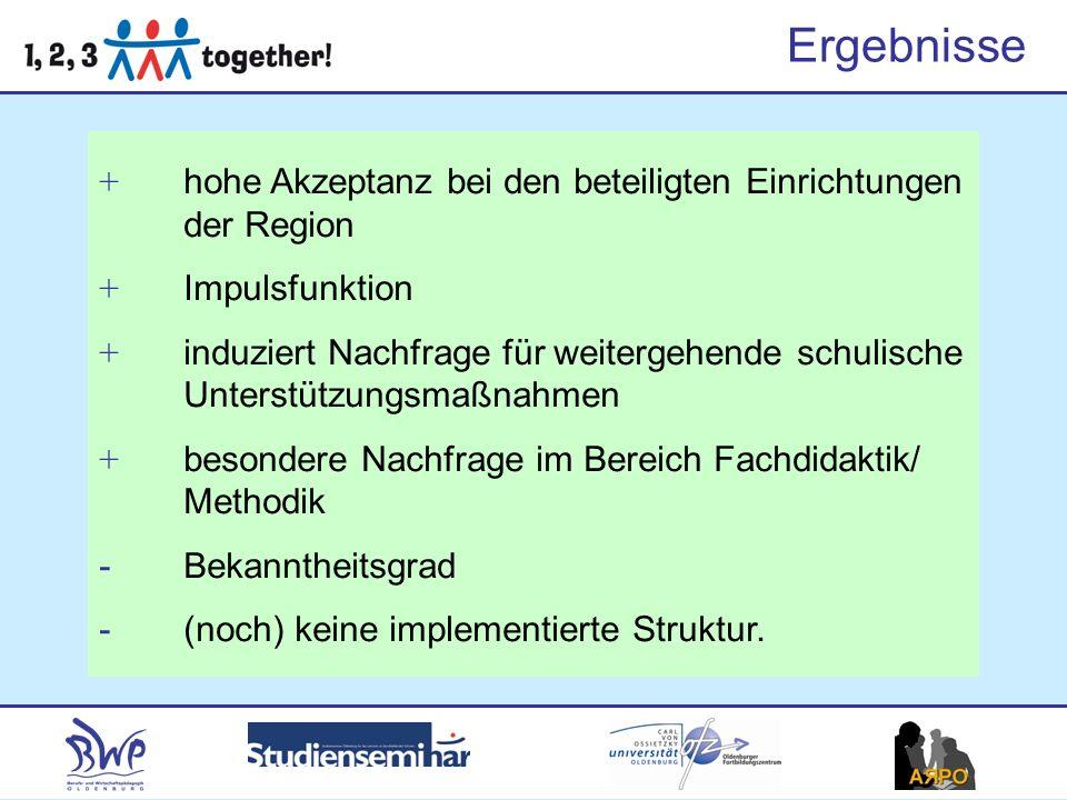 Ausblick Bildung im Umbruch und Aufbruch Schulinspektion Unterstützung Eigenverant- wortliche Schule Bildungs- standards + Orientierungs- rahmen Unterstützung standardisierte Selbstevaluation Prozess der Inneren Schulentwicklung