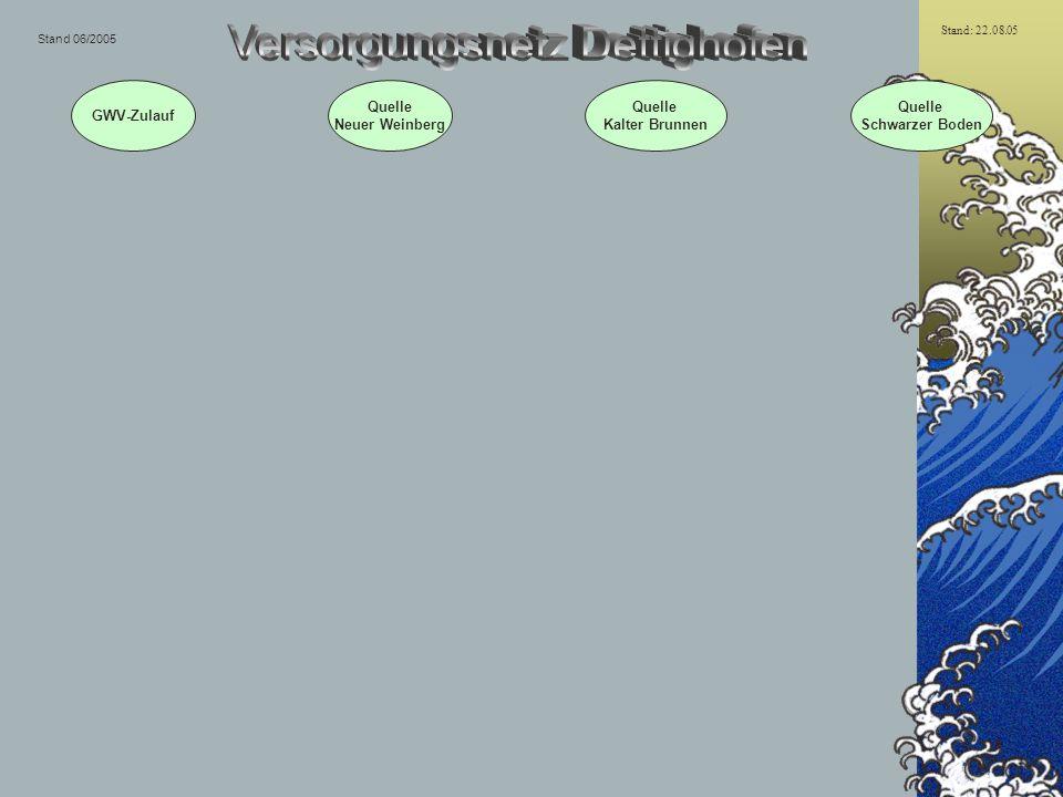 Hochbehälter Baltersweil 150 m³ Quelle Neuer Weinberg GWV-Zulauf UV-Anlage Quelle Schwarzer Boden Brunnenstube Im schwarzen Boden Brunnenstube Kalter Brunnen Quelle Kalter Brunnen Pumpwerk Weinberg Dettighofen 60m³ Stand 06/2005 Stand: 22.08.05