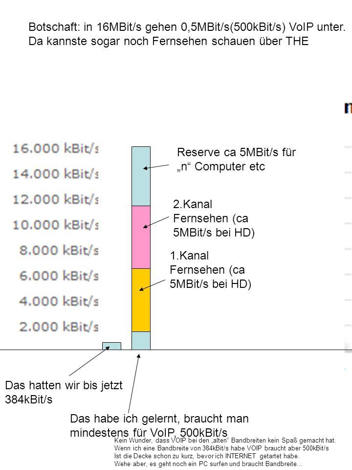 Das habe ich gelernt, braucht man mindestens für VoIP, 500kBit/s Botschaft: in 16MBit/s gehen 0,5MBit/s(500kBit/s) VoIP unter.