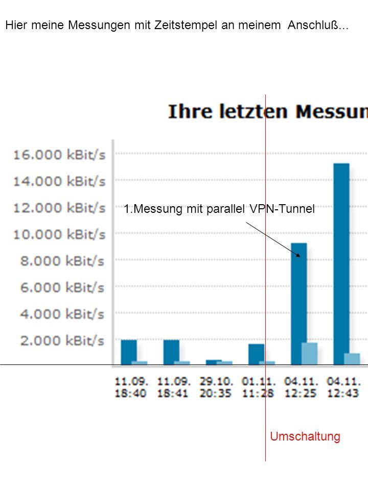 Hier meine Messungen mit Zeitstempel an meinem Anschluß...
