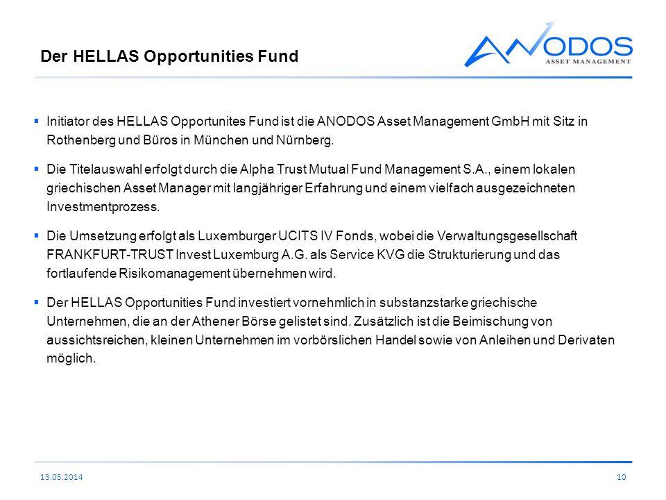 Der HELLAS Opportunities Fund Initiator des HELLAS Opportunites Fund ist die ANODOS Asset Management GmbH mit Sitz in Rothenberg und Büros in München