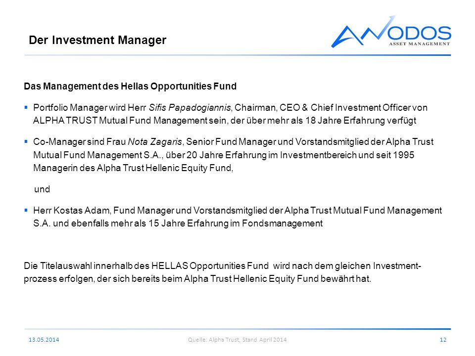 Der Investment Manager Das Management des Hellas Opportunities Fund Portfolio Manager wird Herr Sifis Papadogiannis, Chairman, CEO & Chief Investment