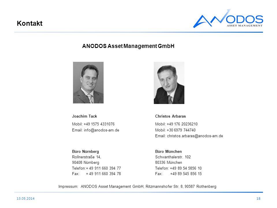 Kontakt ANODOS Asset Management GmbH Joachim TackChristos Arbaras Mobil: +49 1575 4331076Mobil: +49 176 20236210 Email: info@anodos-am.de Mobil: +30 6