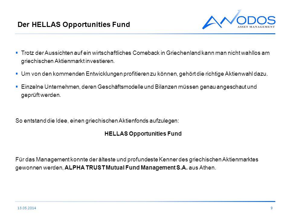 Der HELLAS Opportunities Fund Trotz der Aussichten auf ein wirtschaftliches Comeback in Griechenland kann man nicht wahllos am griechischen Aktienmark