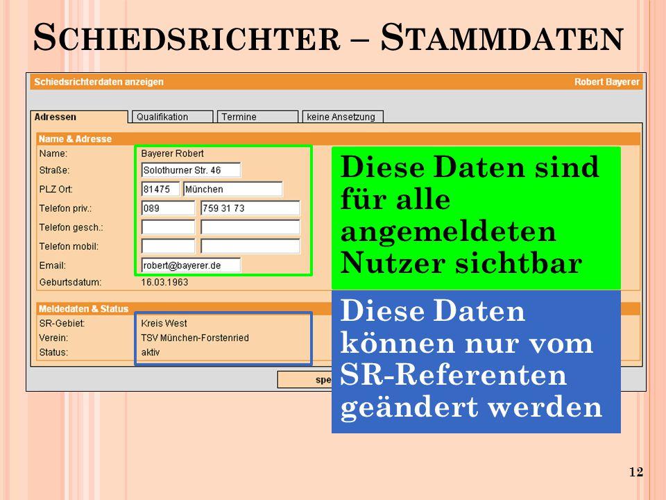 12 S CHIEDSRICHTER – S TAMMDATEN Diese Daten sind für alle angemeldeten Nutzer sichtbar Diese Daten können nur vom SR-Referenten geändert werden