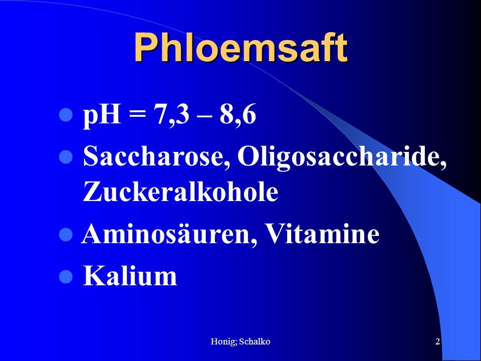Honig; Schalko2 Phloemsaft pH = 7,3 – 8,6 Saccharose, Oligosaccharide, Zuckeralkohole Aminosäuren, Vitamine Kalium