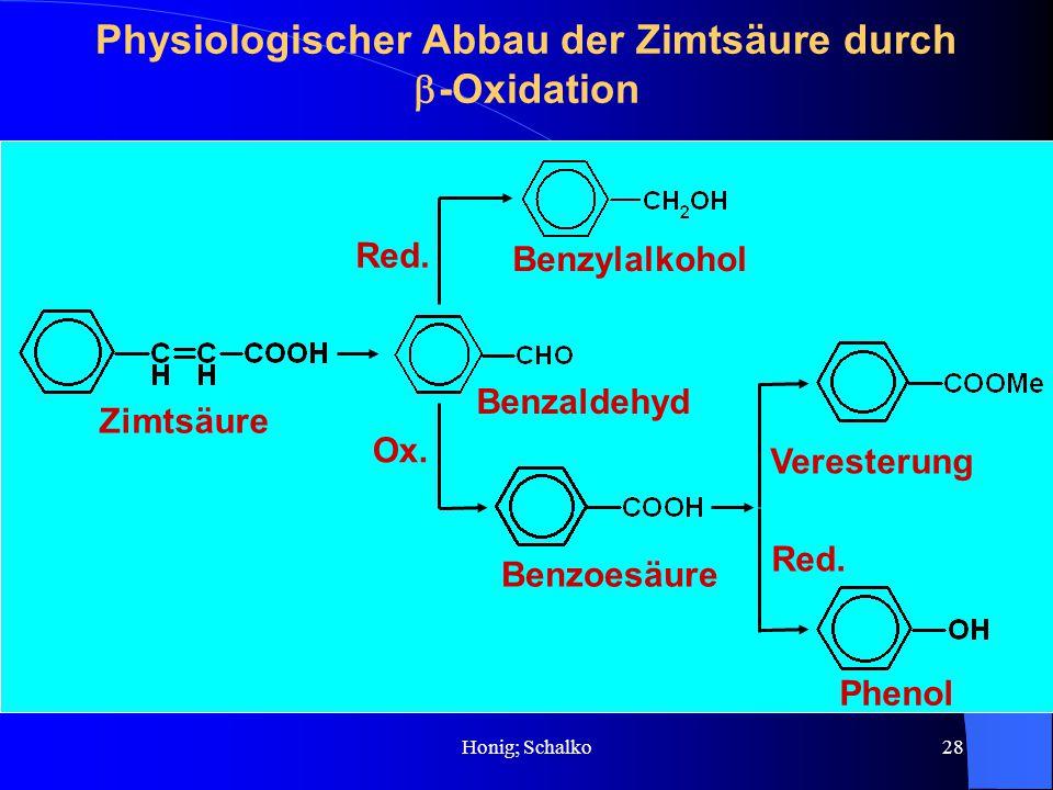 Honig; Schalko28 Physiologischer Abbau der Zimtsäure durch -Oxidation Zimtsäure Benzylalkohol Benzaldehyd Benzoesäure Phenol Ox. Red. Veresterung
