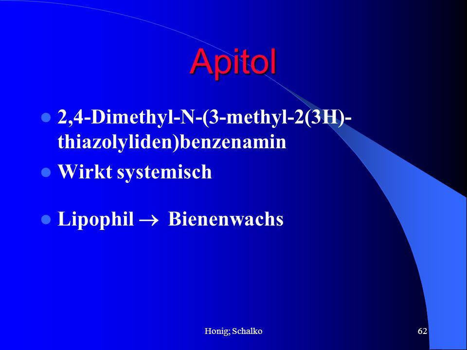 Honig; Schalko62 Apitol 2,4-Dimethyl-N-(3-methyl-2(3H)- thiazolyliden)benzenamin Wirkt systemisch Lipophil Bienenwachs