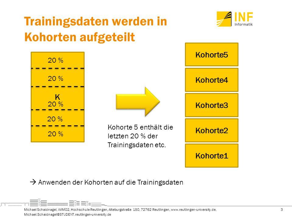 3Michael Schaidnagel, WIM02, Hochschule Reutlingen, Alteburgstraße 150, 72762 Reutlingen, www.reutlingen-university.de, Michael.Schaidnagel@STUDENT.reutlingen-university.de Trainingsdaten werden in Kohorten aufgeteilt K 20 % Kohorte1 Kohorte2 Kohorte3 Kohorte4 Kohorte5 Kohorte 5 enthält die letzten 20 % der Trainingsdaten etc.