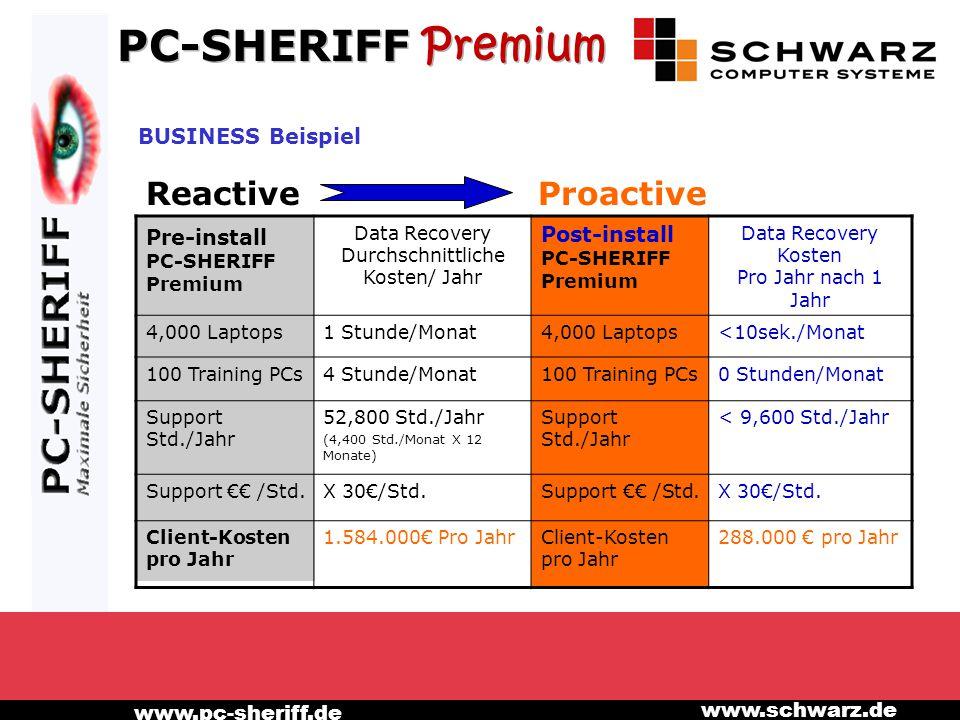 www.pc-sheriff.de www.schwarz.de Pre-install PC-SHERIFF Premium Data Recovery Durchschnittliche Kosten/ Jahr Post-install PC-SHERIFF Premium Data Recovery Kosten Pro Jahr nach 1 Jahr 4,000 Laptops1 Stunde/Monat4,000 Laptops<10sek./Monat 100 Training PCs4 Stunde/Monat100 Training PCs0 Stunden/Monat Support Std./Jahr 52,800 Std./Jahr (4,400 Std./Monat X 12 Monate) Support Std./Jahr < 9,600 Std./Jahr Support /Std.X 30/Std.Support /Std.X 30/Std.