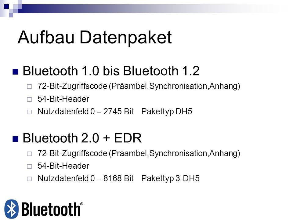 Aufbau Datenpaket Bluetooth 1.0 bis Bluetooth 1.2 72-Bit-Zugriffscode (Präambel,Synchronisation,Anhang) 54-Bit-Header Nutzdatenfeld 0 – 2745 Bit Paket
