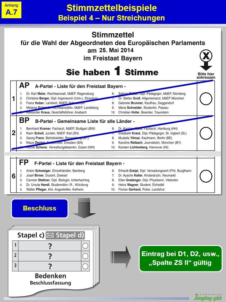 Stimmzettelbeispiele Beispiel 4 – Nur Streichungen Beschluss Eintrag bei D1, D2, usw., Spalte ZS II gültig Anhang A.7