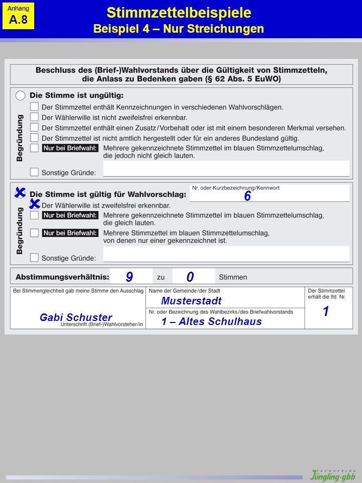 Stimmzettelbeispiele Beispiel 4 – Nur Streichungen Musterstadt 1 – Altes Schulhaus 1 Gabi Schuster 6 90 Anhang A.8