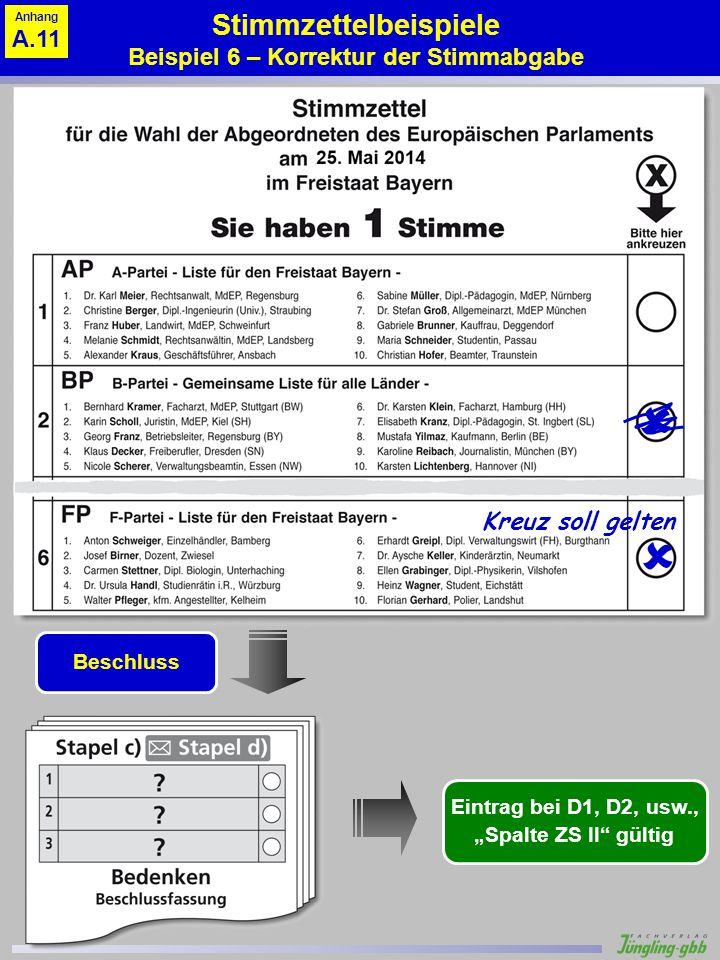 Stimmzettelbeispiele Beispiel 6 – Korrektur der Stimmabgabe Kreuz soll gelten Beschluss Eintrag bei D1, D2, usw., Spalte ZS II gültig Anhang A.11