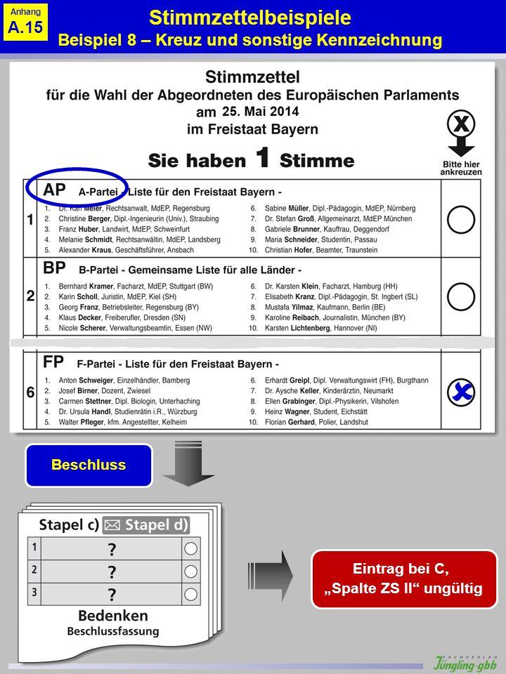 Stimmzettelbeispiele Beispiel 8 – Kreuz und sonstige Kennzeichnung Beschluss Eintrag bei C, Spalte ZS II ungültig Anhang A.15