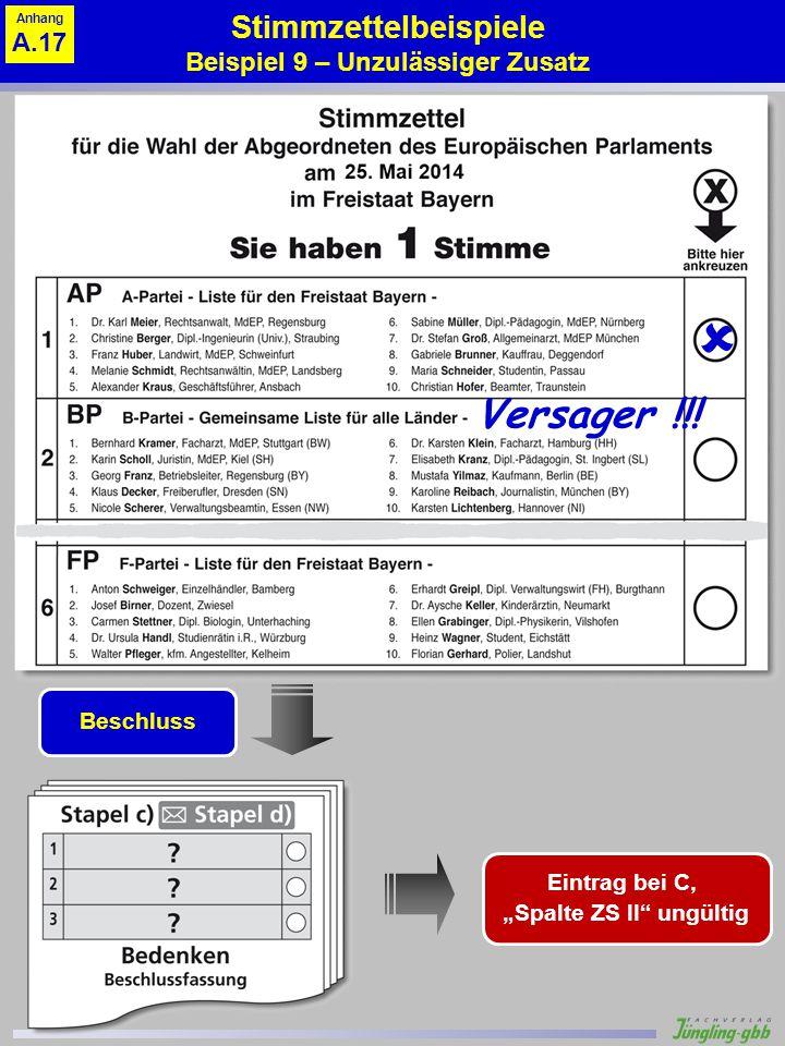 Stimmzettelbeispiele Beispiel 9 – Unzulässiger Zusatz Versager !!! Beschluss Eintrag bei C, Spalte ZS II ungültig Anhang A.17