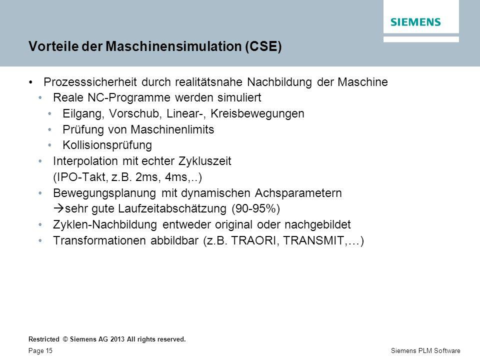 Restricted © Siemens AG 2013 All rights reserved. Page 15Siemens PLM Software Vorteile der Maschinensimulation (CSE) Prozesssicherheit durch realitäts