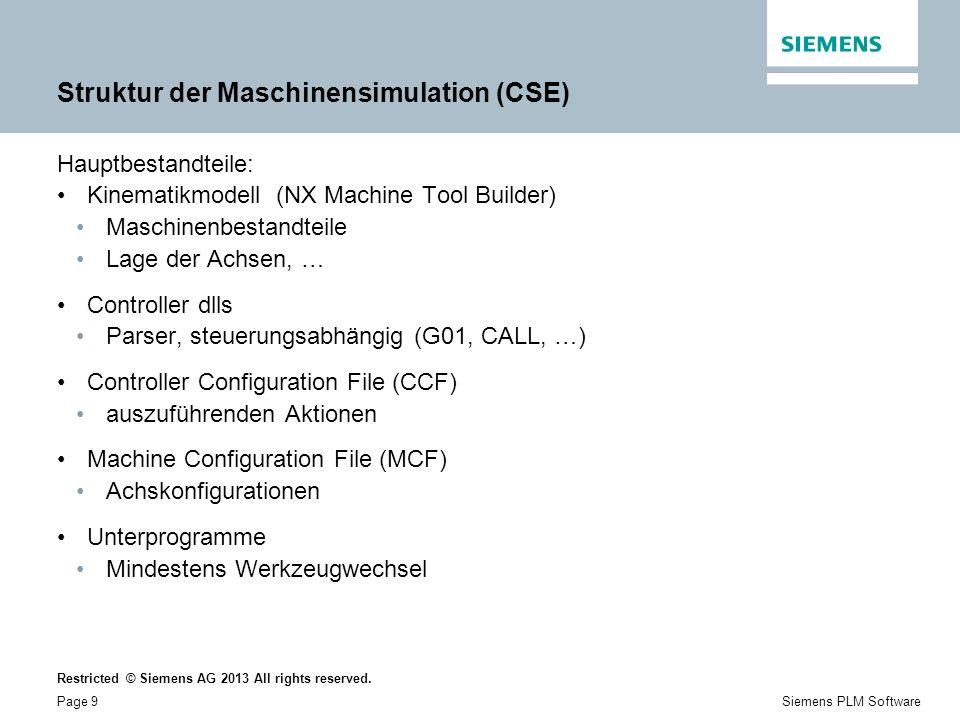 Restricted © Siemens AG 2013 All rights reserved. Page 9Siemens PLM Software Struktur der Maschinensimulation (CSE) Hauptbestandteile: Kinematikmodell