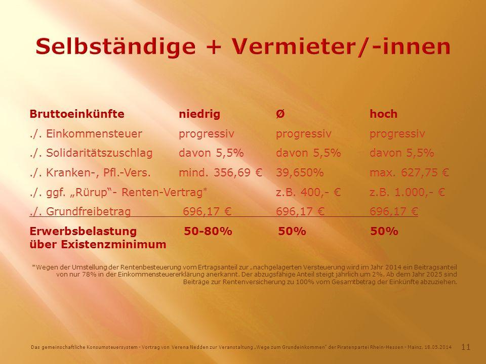 Das gemeinschaftliche Konsumsteuersystem - Vortrag von Verena Nedden zur Veranstaltung Wege zum Grundeinkommen der Piratenpartei Rhein-Hessen - Mainz, 18.05.2014 11