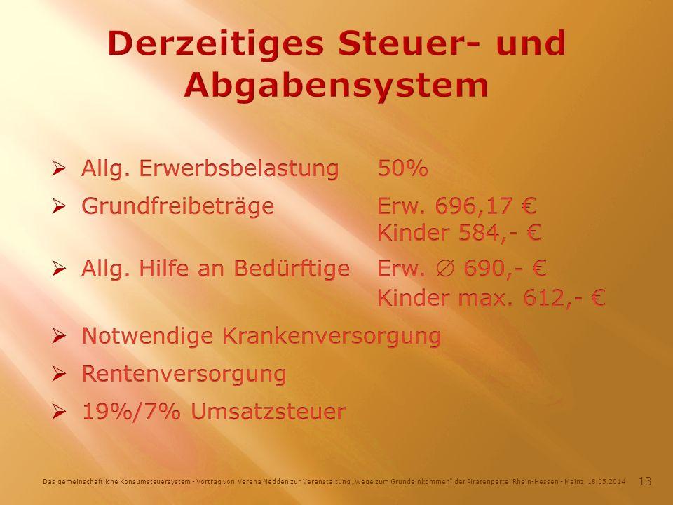 Das gemeinschaftliche Konsumsteuersystem - Vortrag von Verena Nedden zur Veranstaltung Wege zum Grundeinkommen der Piratenpartei Rhein-Hessen - Mainz, 18.05.2014 13