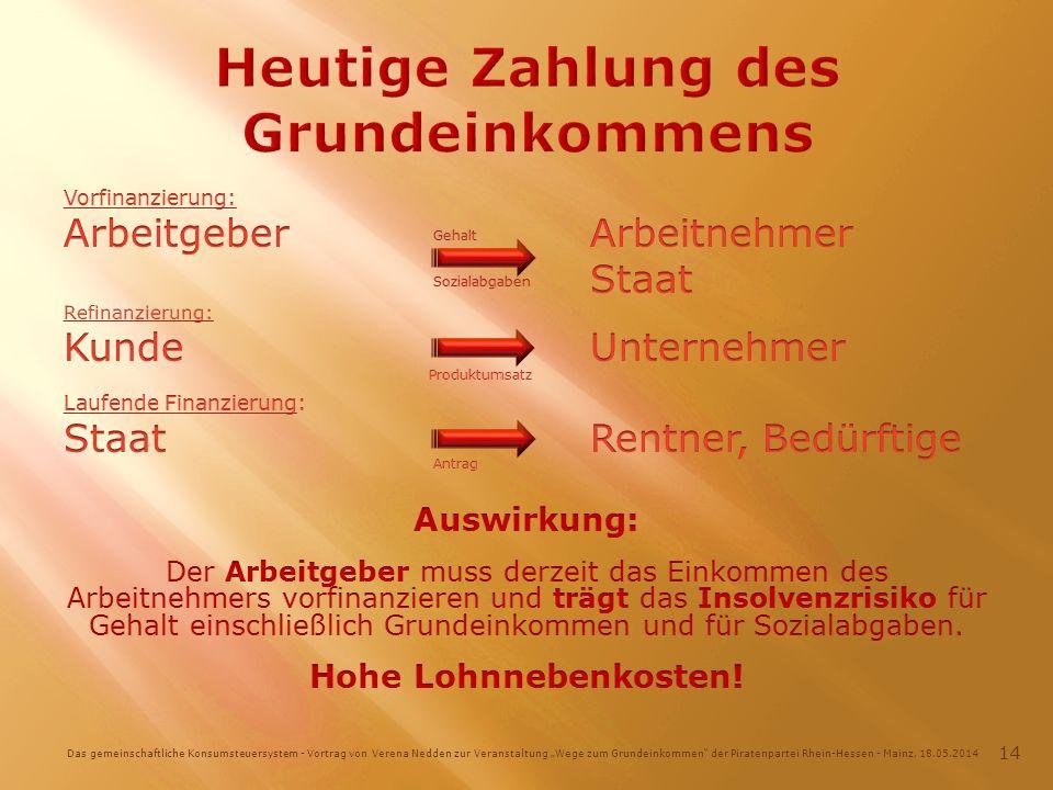 Das gemeinschaftliche Konsumsteuersystem - Vortrag von Verena Nedden zur Veranstaltung Wege zum Grundeinkommen der Piratenpartei Rhein-Hessen - Mainz, 18.05.2014 14