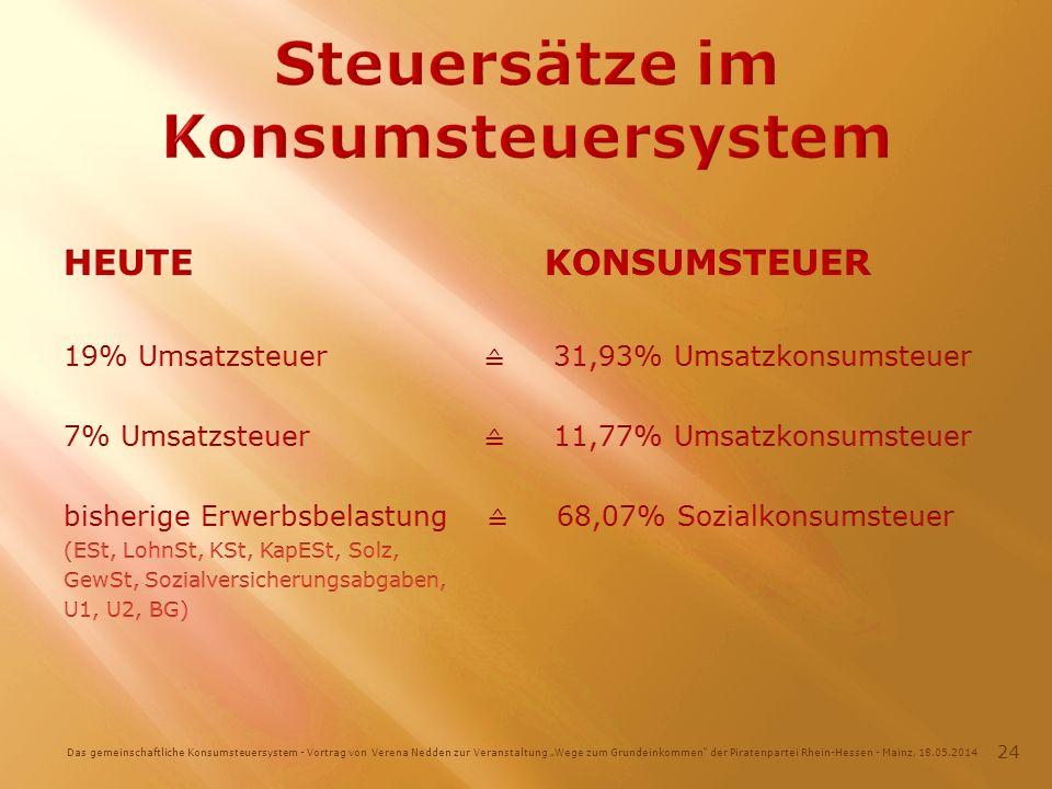 Das gemeinschaftliche Konsumsteuersystem - Vortrag von Verena Nedden zur Veranstaltung Wege zum Grundeinkommen der Piratenpartei Rhein-Hessen - Mainz, 18.05.2014 24