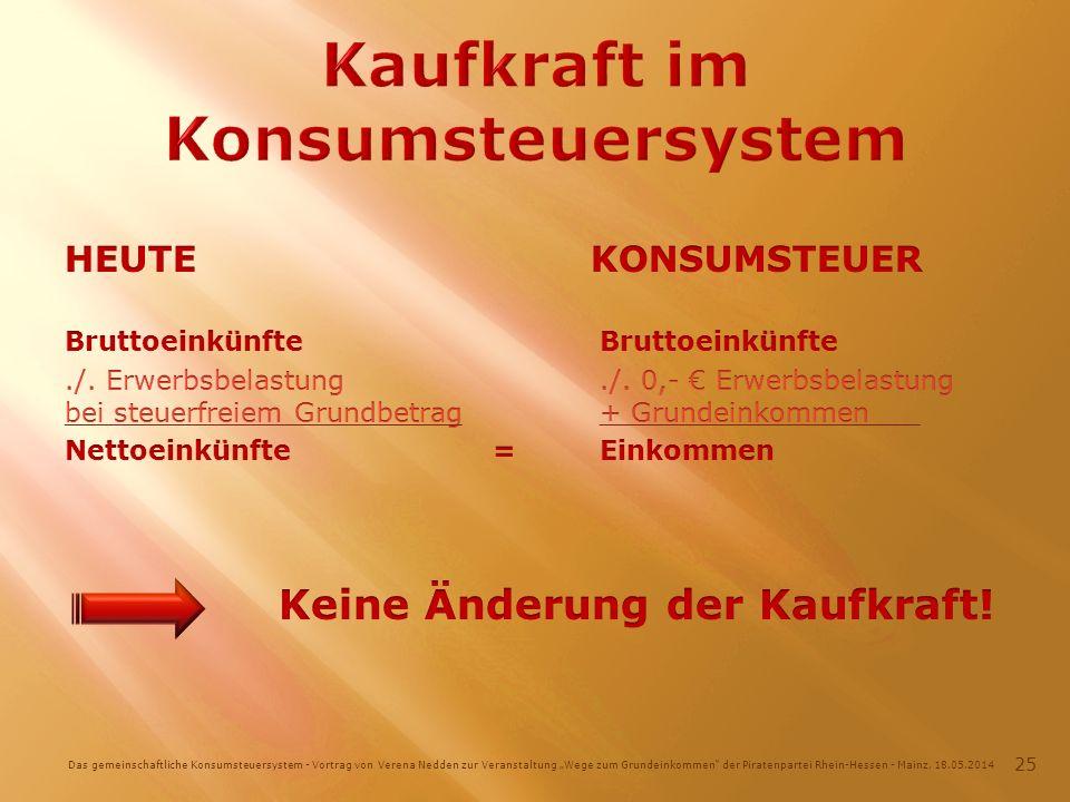 Das gemeinschaftliche Konsumsteuersystem - Vortrag von Verena Nedden zur Veranstaltung Wege zum Grundeinkommen der Piratenpartei Rhein-Hessen - Mainz, 18.05.2014 25