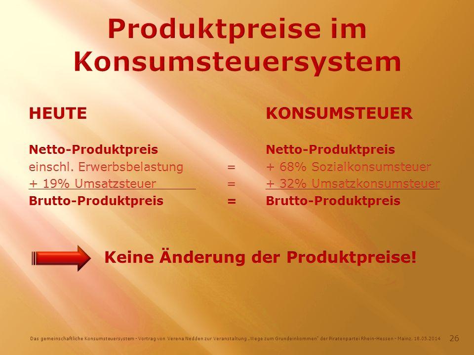 Das gemeinschaftliche Konsumsteuersystem - Vortrag von Verena Nedden zur Veranstaltung Wege zum Grundeinkommen der Piratenpartei Rhein-Hessen - Mainz, 18.05.2014 26